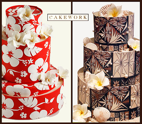 Chocolate Cake Decoration Templates : Cakes Decorated With Modeling Chocolate images